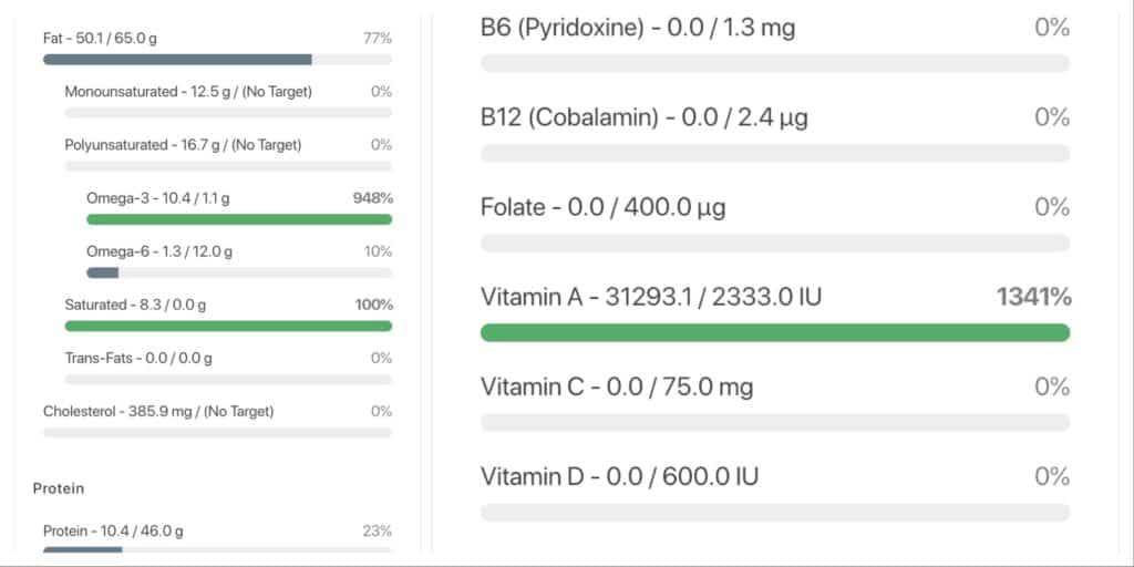 Nutrition profile of TouSain cod livers